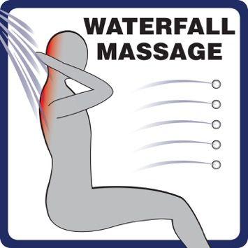 Waterfall-massage